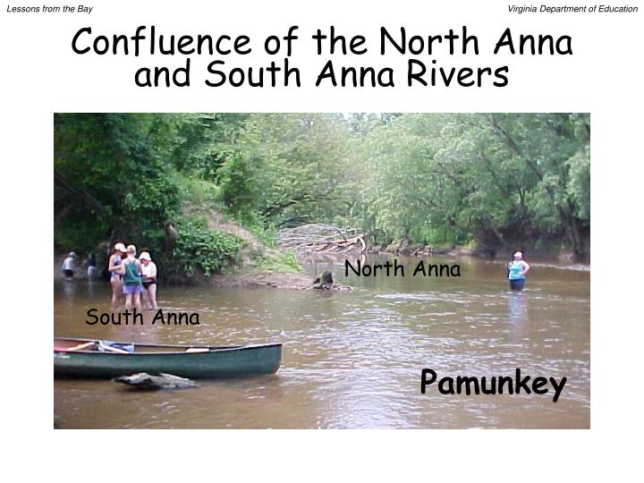 Confluence of the North Anna and South Anna Rivers