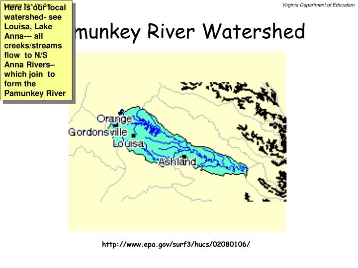Pamunkey River Watershed
