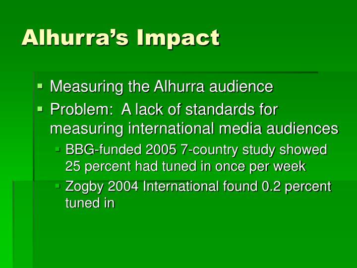 Alhurra's Impact