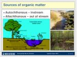 sources of organic matter