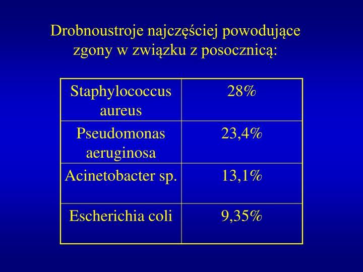 Drobnoustroje najczęściej powodujące zgony w związku z posocznicą: