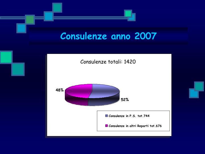 Consulenze anno 2007