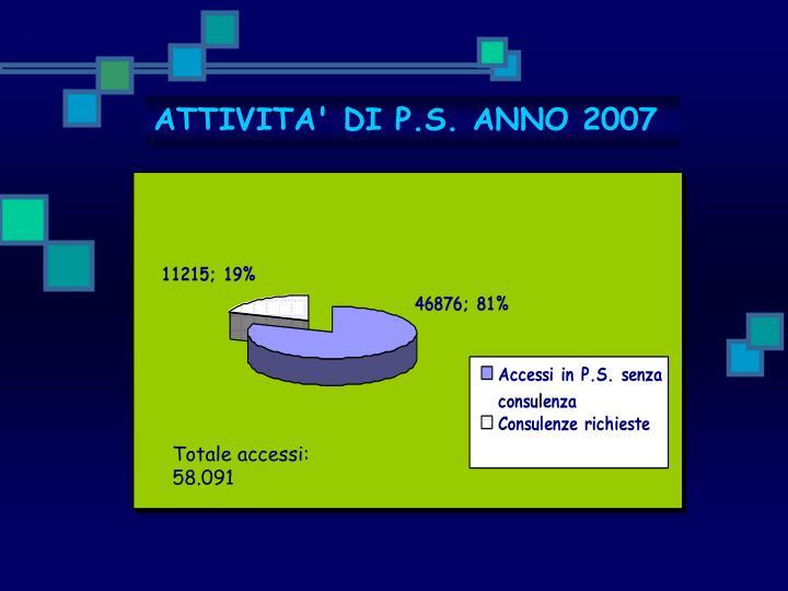 ATTIVITA' DI P.S. ANNO 2007