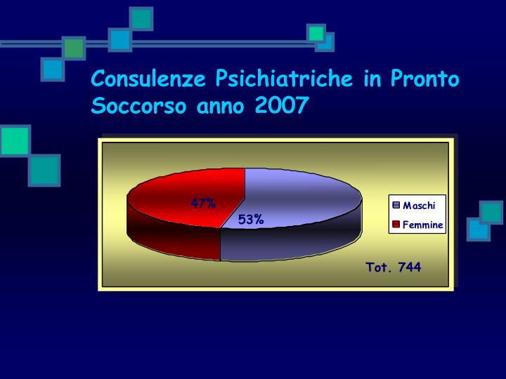 Consulenze Psichiatriche in Pronto Soccorso anno 2007