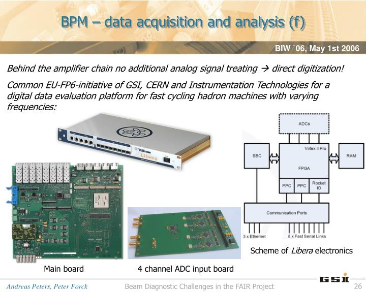 BPM – data acquisition and analysis (f)