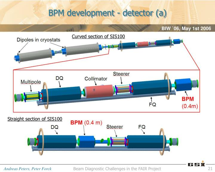 BPM development - detector (a)