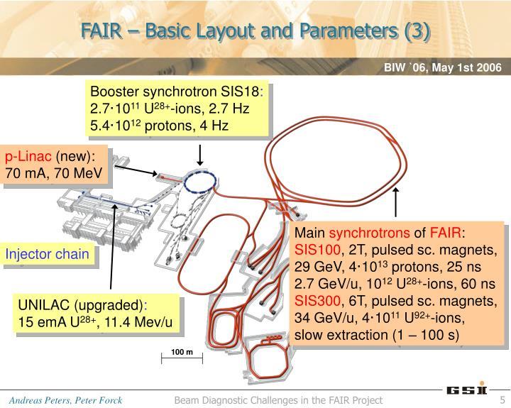 Booster synchrotron SIS18