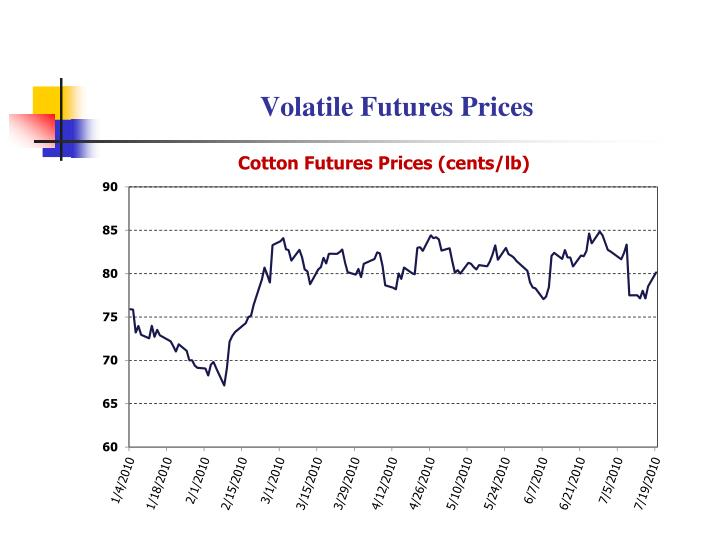 Volatile futures prices