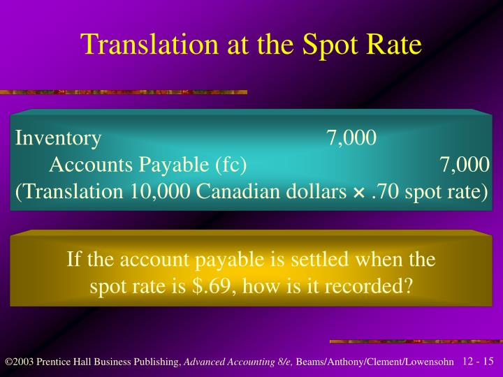 Translation at the Spot Rate