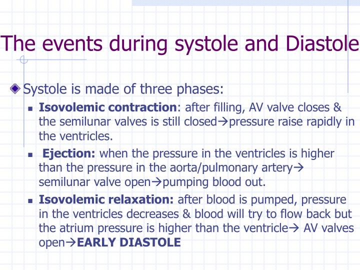 The events during systole and Diastole