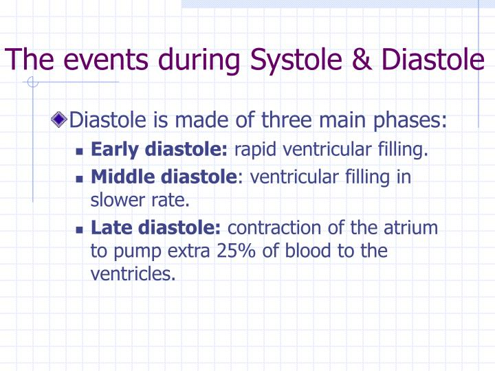 The events during Systole & Diastole