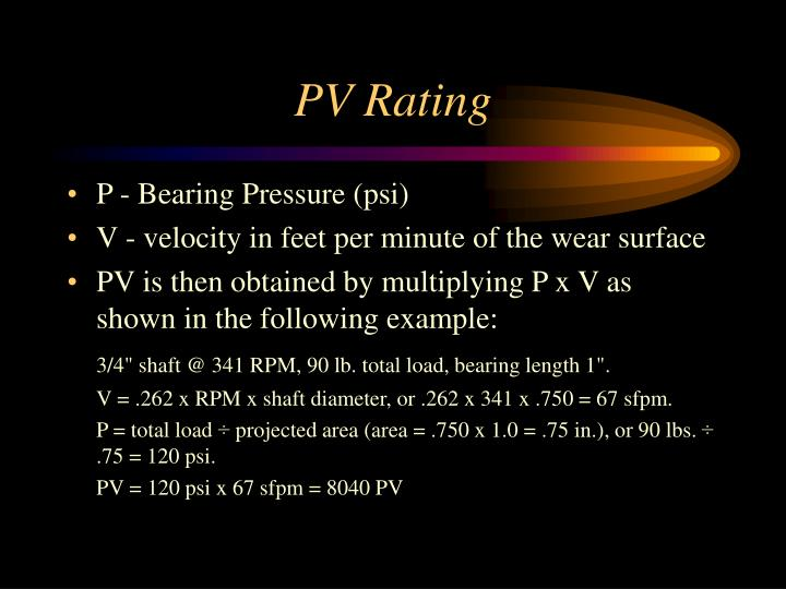 PV Rating