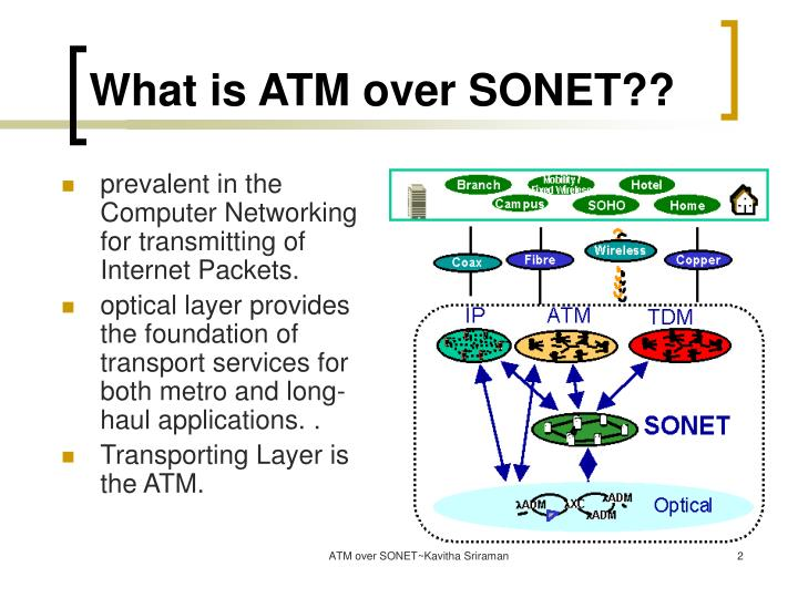 What is ATM over SONET??