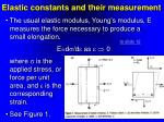 elastic constants and their measurement