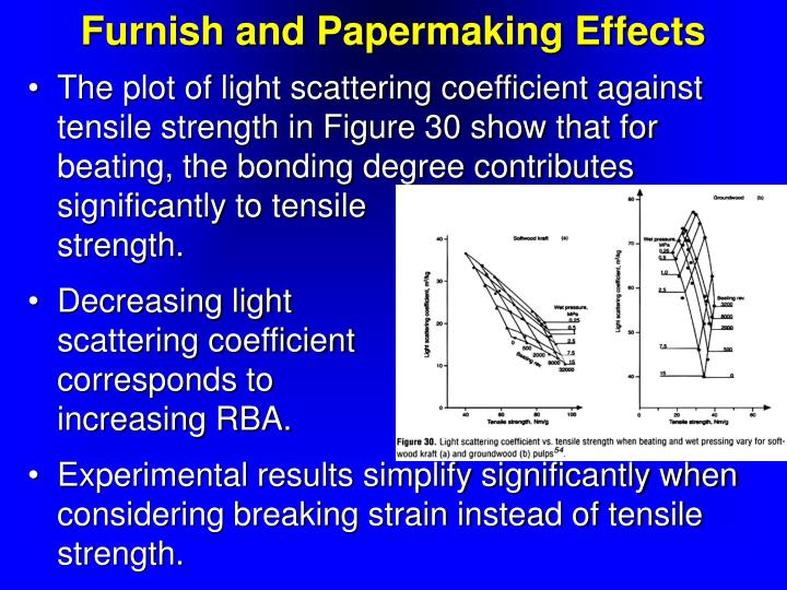 Furnish and Papermaking Effects