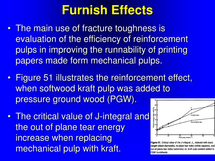 Furnish Effects