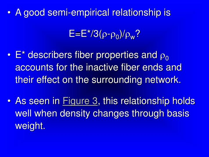 A good semi-empirical relationship is