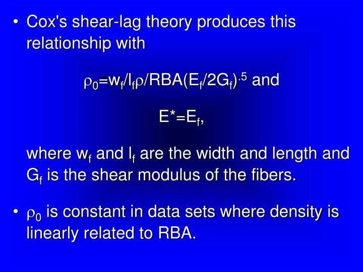 Cox's shear-lag theory produces this relationship with