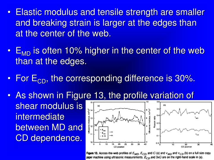 Elastic modulus and tensile strength are smaller and breaking strain is larger at the edges than at the center of the web.