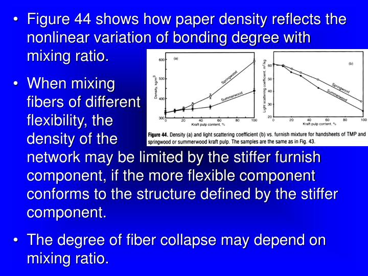 Figure 44 shows how paper density reflects the nonlinear variation of bonding degree with mixing ratio.