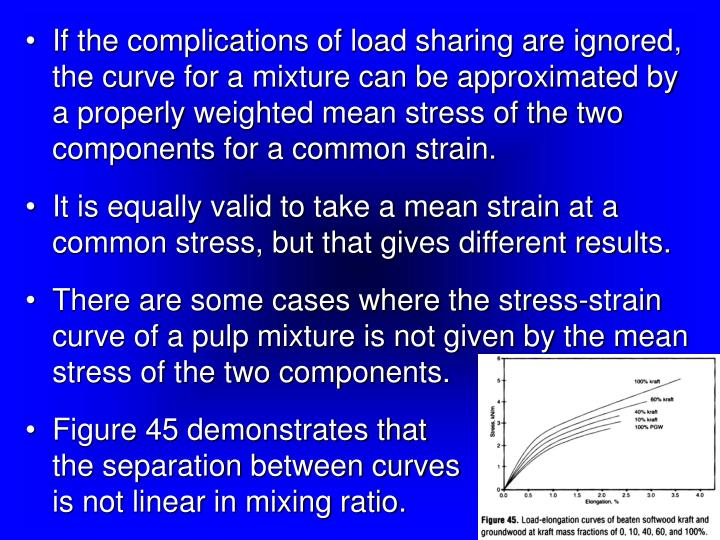 If the complications of load sharing are ignored, the curve for a mixture can be approximated by a properly weighted mean stress of the two components for a common strain.