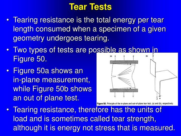 Tear Tests
