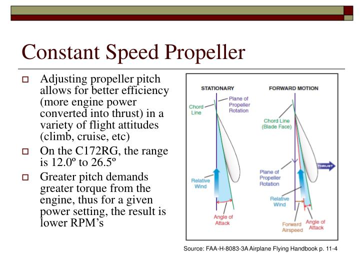 Constant Speed Propeller : Ppt constant speed propeller systems powerpoint