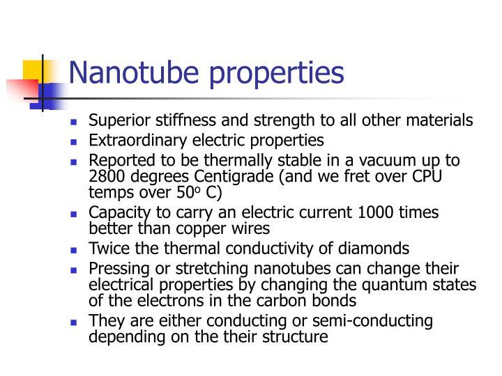 Nanotube properties