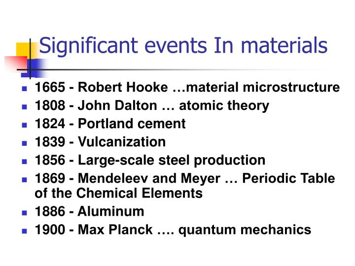 Significant events In materials