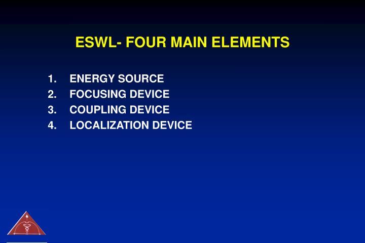 ESWL- FOUR MAIN ELEMENTS