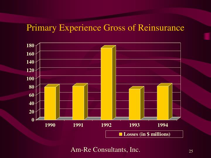 Primary Experience Gross of Reinsurance