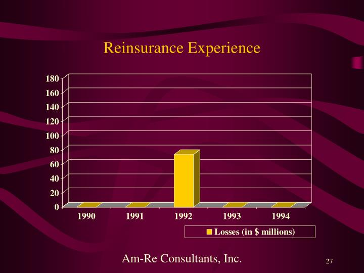 Reinsurance Experience