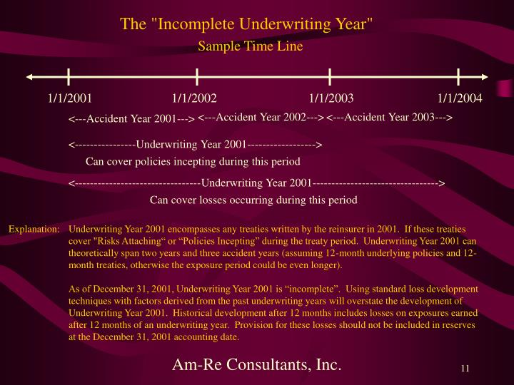 """The """"Incomplete Underwriting Year"""""""