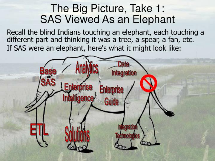 The Big Picture, Take 1: