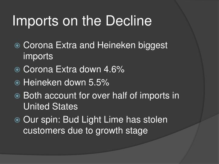 Imports on the Decline
