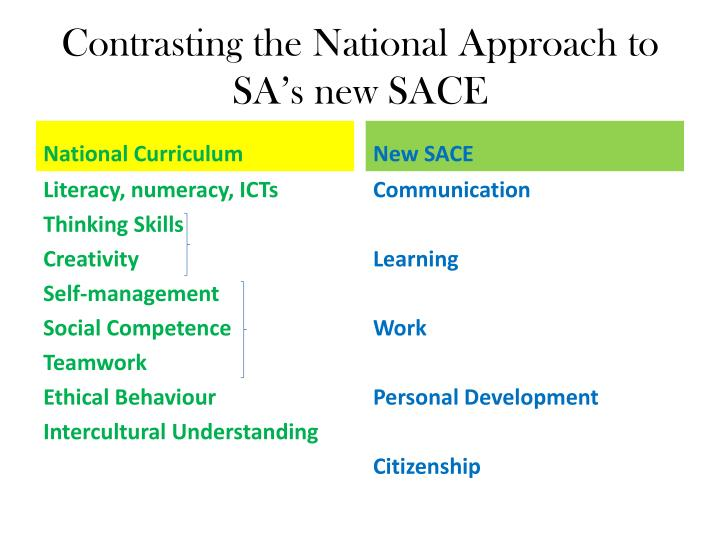 Contrasting the National Approach to SA's new SACE