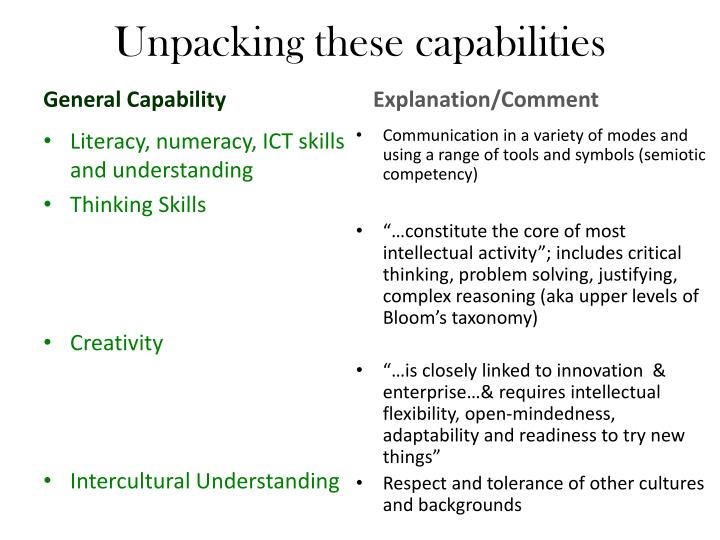 Unpacking these capabilities