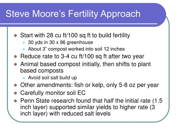 Steve Moore's Fertility Approach