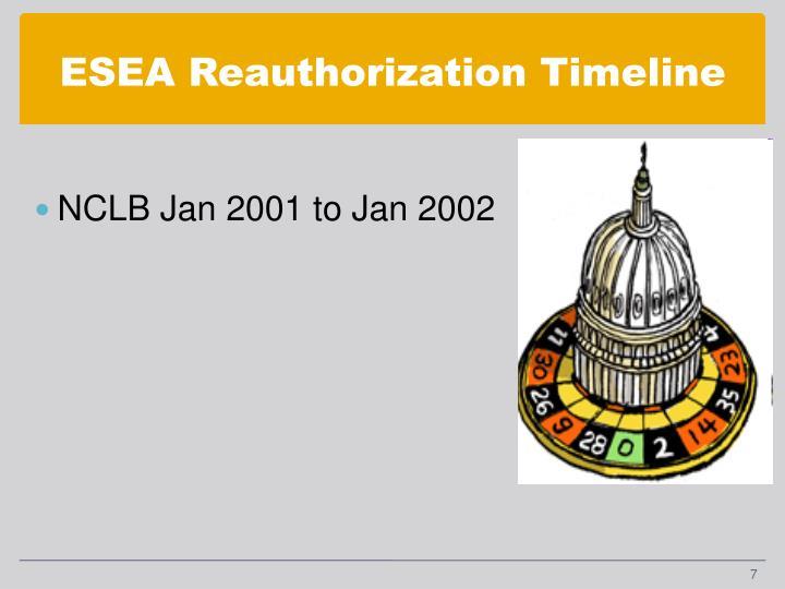 ESEA Reauthorization Timeline