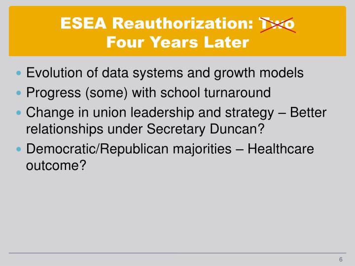ESEA Reauthorization: Two