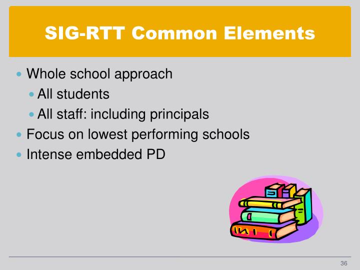 SIG-RTT Common Elements