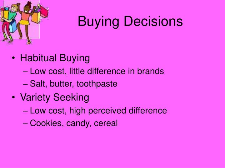Buying Decisions