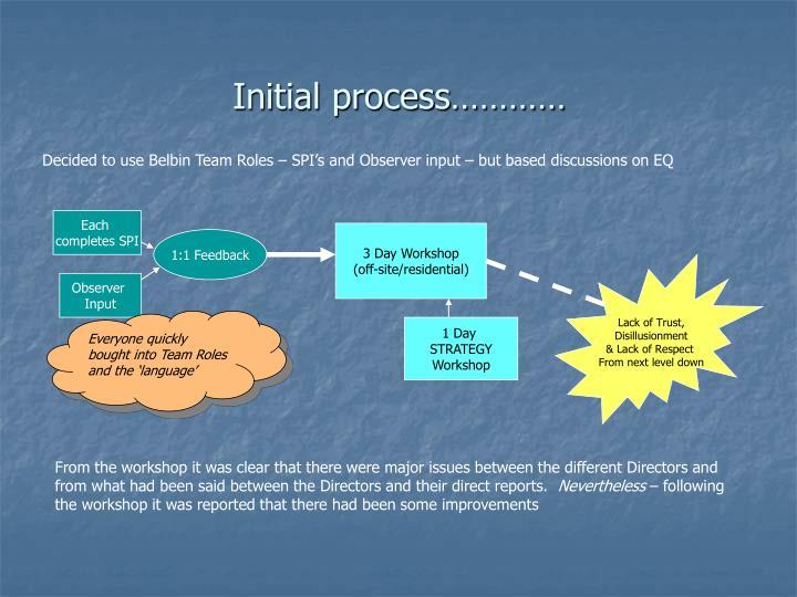 Initial process…………