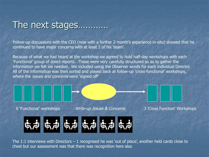 The next stages…………
