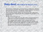 data sheet with results in the three key areas