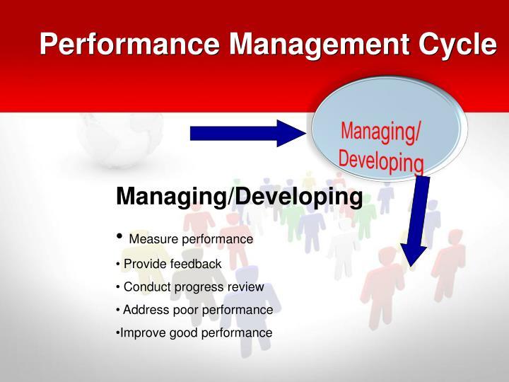 Managing/