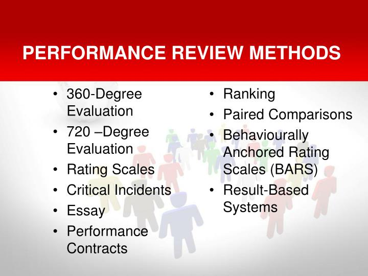 PERFORMANCE REVIEW METHODS