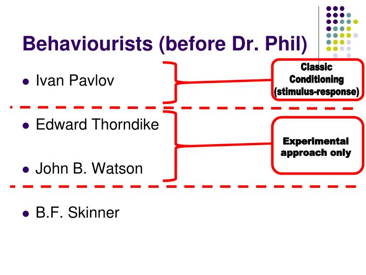 Behaviourists (before Dr. Phil)