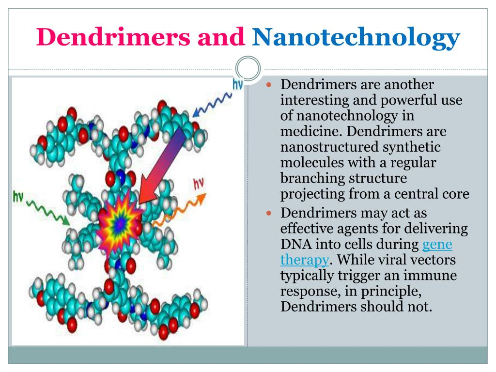 Dendrimers and