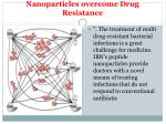 nanoparticles overcome drug resistance